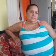 joselinb14's profile photo