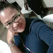 rebz22's profile photo