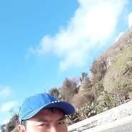 nguyend970031's profile photo