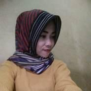 bunda14ghazzally's profile photo