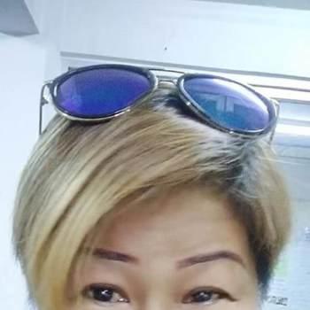 userfswug16_Krung Thep Maha Nakhon_Độc thân_Nữ