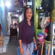 bakayokoa9639's profile photo
