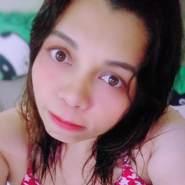 dutifee259190's profile photo