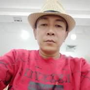 hendarsaputra471's profile photo