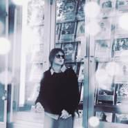 SunnyChauDang's profile photo