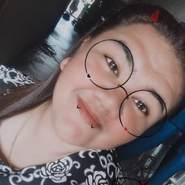 rattaneeyakraisin's profile photo