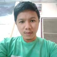 thongchaik24's profile photo