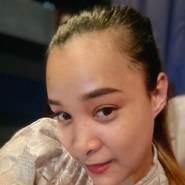 thipphawand473378's profile photo