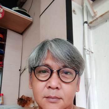 benm601_Krung Thep Maha Nakhon_Độc thân_Nam