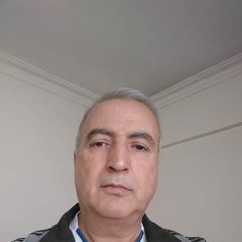 ahmets812027_Gaziantep_Singur_Domnul