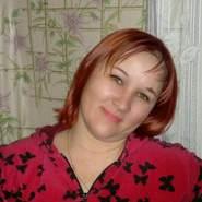 elenas862858's profile photo