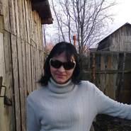 anyak04's profile photo