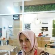 umib024's profile photo