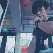 idi7533's profile photo