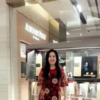 indahwahyoe_Jawa Timur_Kawaler/Panna_Kobieta