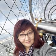 galinar982455's profile photo