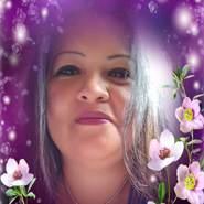 ana5495's profile photo