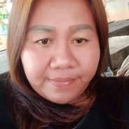 aiengp's profile photo