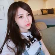 userbmzy48's profile photo