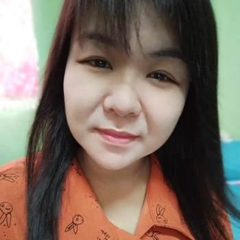 papaelady_Saraburi_Độc thân_Nữ