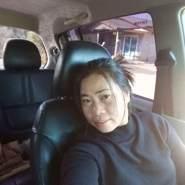 wandeec82936's profile photo