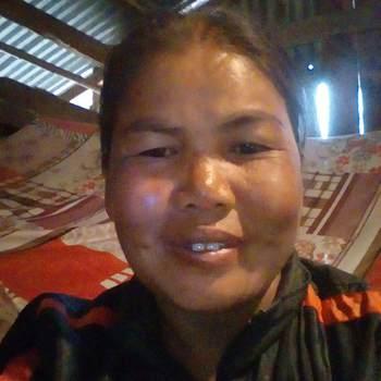 usernre9256_Ubon Ratchathani_Độc thân_Nam