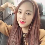 phuongthao95's profile photo