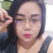 woon27's profile photo