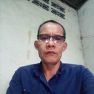 user_iqw89360's profile photo