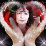 tibilova_55's profile photo