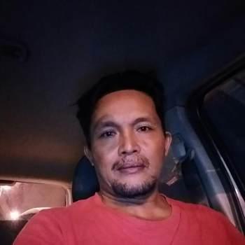 magelangg_Selangor_أعزب_الذكر