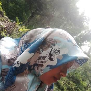 ilmi037_Jawa Timur_Svobodný(á)_Žena