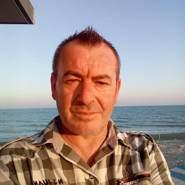 fioravantiw's profile photo