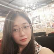 HoaThieuNang's profile photo