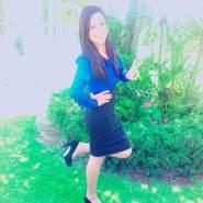 jessh23's profile photo