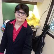monicar159157's profile photo