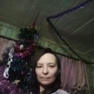 rimmag38363's profile photo