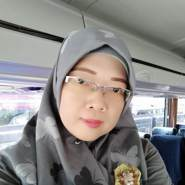 lenny_nuryanti's profile photo