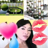 buyungr507751's profile photo
