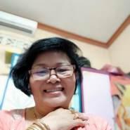 huongn390170's profile photo