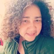 adaj385's profile photo