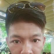 minhn783356's profile photo