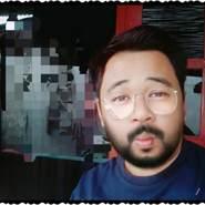 nikkoh598801's profile photo