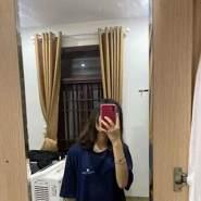 ngan174114's profile photo