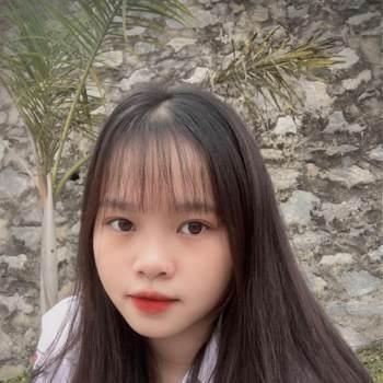 meimei306437_Tuyen Quang_Kawaler/Panna_Kobieta