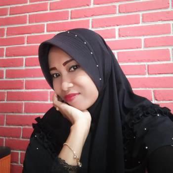 anis073304_Jawa Tengah_独身_女性