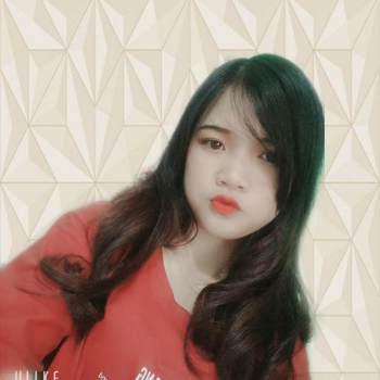 thuyn4576_Vinh Phuc_Kawaler/Panna_Kobieta