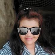usersw360's profile photo
