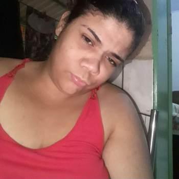 jessicas154867_Distrito Federal_Libero/a_Donna