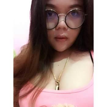 sudaratb423288_Krung Thep Maha Nakhon_Độc thân_Nữ